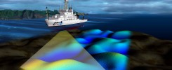 sonar a skaner laserowy